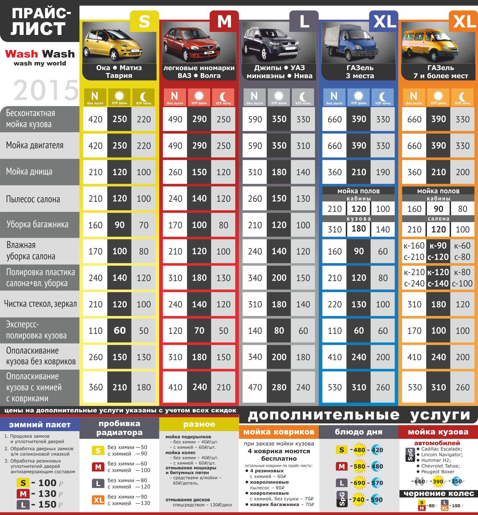 цены на мойку автомобиля